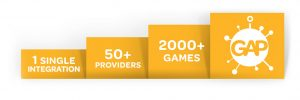iSoftBet Games Aggregation Platform